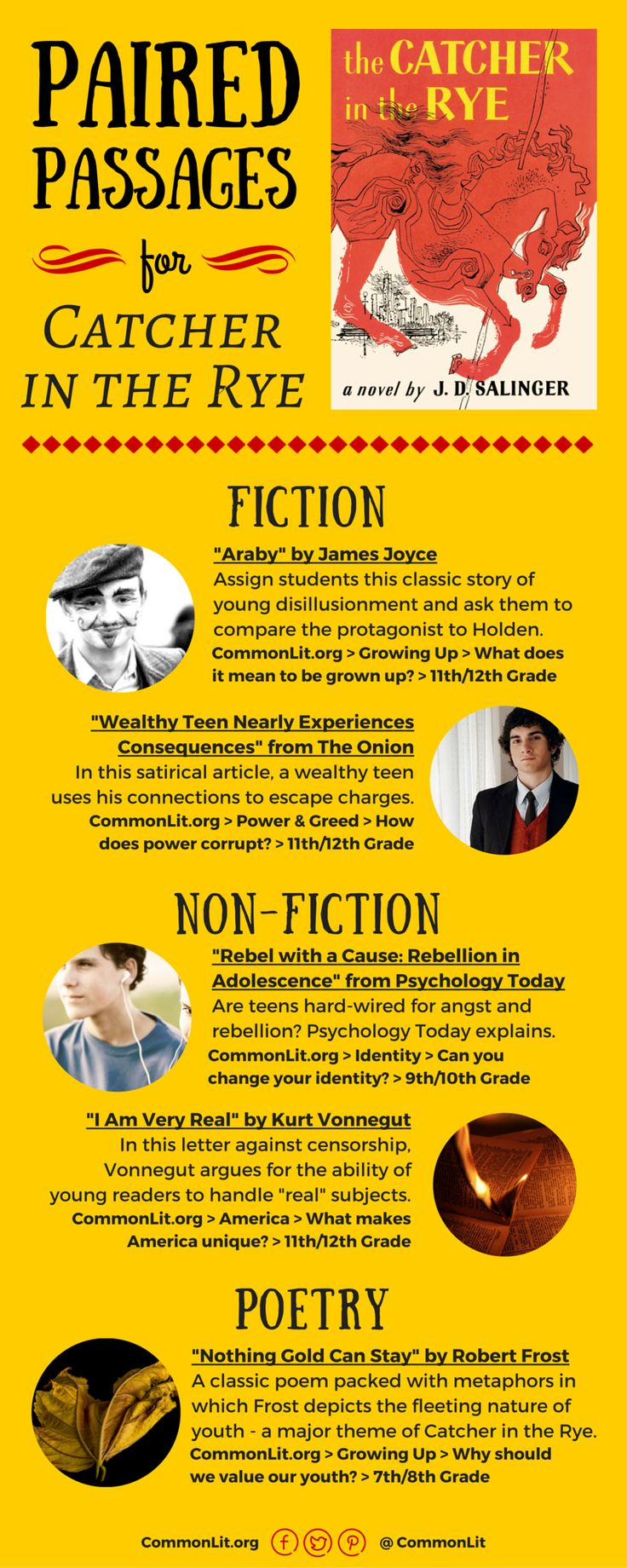 67 best american literature images on pinterest teaching english paired passage suggestions for teaching the catcher in the rye all texts are free fandeluxe Gallery