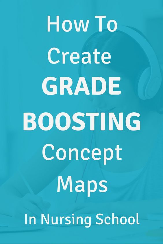 How To Create Grade Boosting Concept Maps In Nursing School. Want straight A's in nursing school? Click through for a FREE video training on how to use concept makes to get better grades in nursing school.