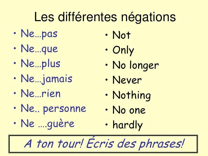 Resultado de imagen para la negation en français