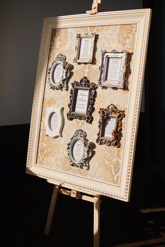 План рассадки, рассадка гостей на свадьбе, Plan seating, seating guests at the wedding