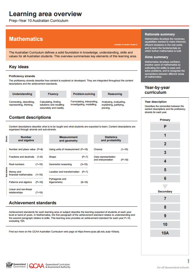 Mathematics learning area overview. A one page resource supporting implementation of the Australian Curriculum Mathematics (P-10) with summaries of the learning area rationale and aims, key ideas, and content descriptions...