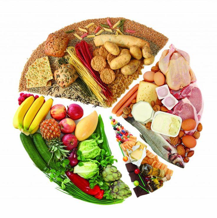Les combinaisons alimentaires consistent à associer les aliments pour obtenir l'impact bénéfique maximal sur la santé. Cliquez pour découvrir ces principes.