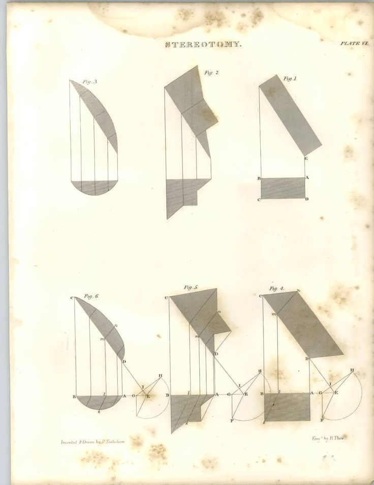 1852 Architecture Stereotomy Nicholson 6 Engraving : Pictorial Gems!