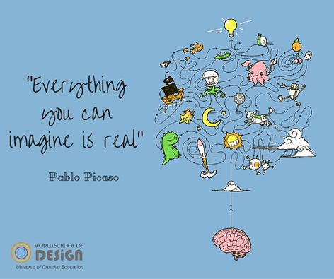 Imagination creates reality. All the inventions are the fruit of someone's imagination. Imagine and innovate. Future waits for you. Visit Us: www.worldschoolofdesign.in Or, Contact us: 011-43851268  #ArtSchool #CreativeEducation #FashionDesigning #Architecture #Sonipat #DelhiNCR #WorldSchoolofDesign #DesignSchool #Gallery #ArtGallery