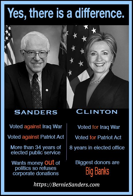 91 best Bernie Sanders 2016! images on Pinterest | Bernie sanders ...