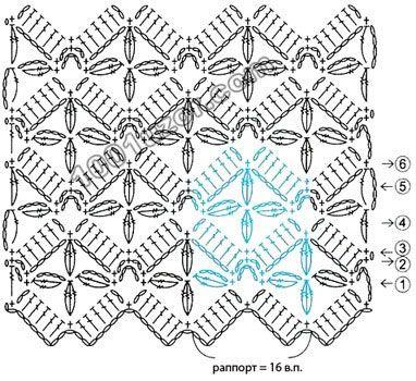 Crochet Motif, Stitches