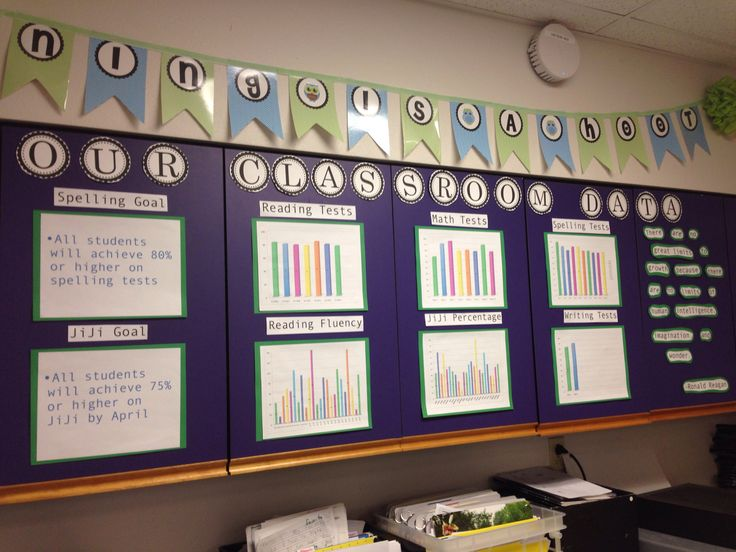 <b>Classroom</b> <b>Data</b> <b>Wall</b> | School | Pinterest