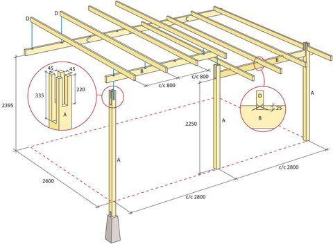 En lättbyggd pergola till uteplatsen - Fixa - Hus & Hem