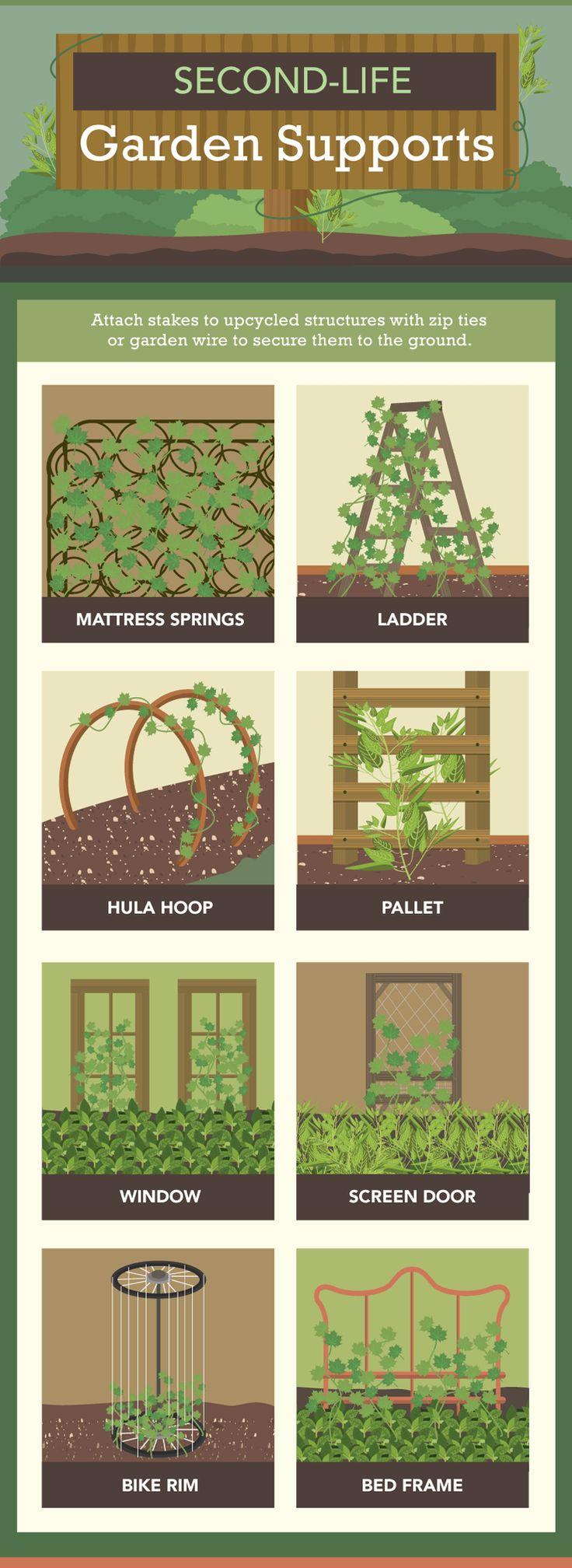 Upcycled Garden Supports - Garden Supports