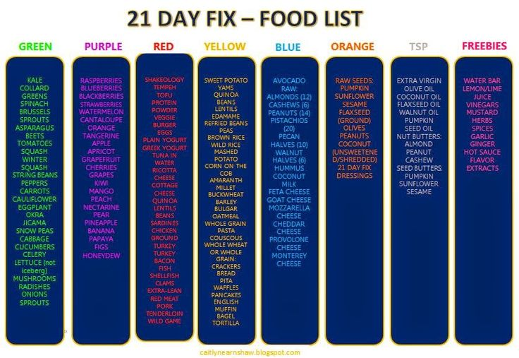 21 Day Fix - Food List | Beachbody: 21 Day Fix Containers ...