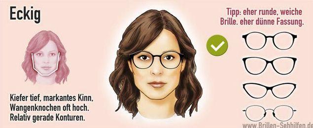 Brillenform, Gesichtsform, eckiges Gesicht, Brillenwahl, Brille, Brillengestell, Schminktante, Anja Frankenhäuser