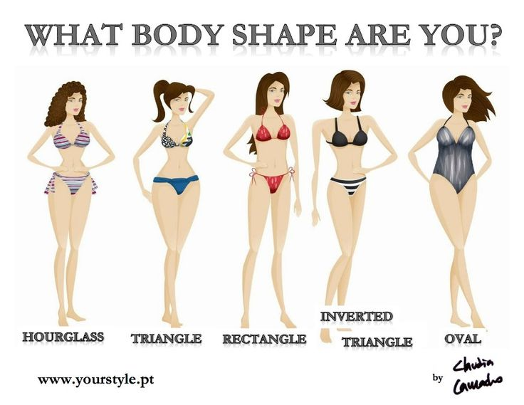 What Body Shape Are You Body Type Pinterest Body