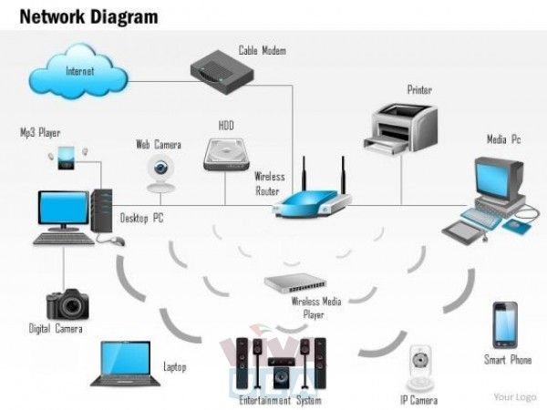 Network wiring cable installation IT services office in ... on wireless access point setup diagram, wireless router setup diagram, wireless extender setup diagram,