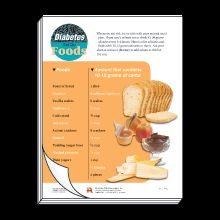 Sick Day Foods double-sided sheets -- Diabetes patients may not stick with their normal meal plan when they are sick. This handout helps them make good choices about what to eat and drink during these times. Pad of 50 sheets, just $10.95 per pad.