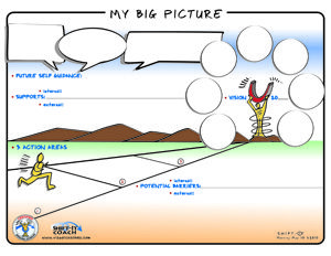 15-My-Big-Picture Plan..... in the visual coaching process