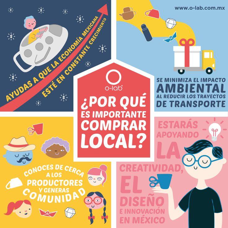 ¿Sabías que comprando productos locales, además de apoyar el ingenio mexicano, ayudas a la economía y al medio ambiente? Creamos en nuestro talento... #mexicandesign #productonacional #mexico