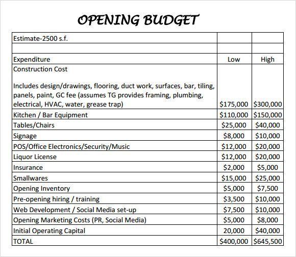 Restaurant Budget Sample Restaurant Budget Template Usages Of The Restaurant Budget Template Wh Restaurant Business Plan Budgeting Business Budget Template