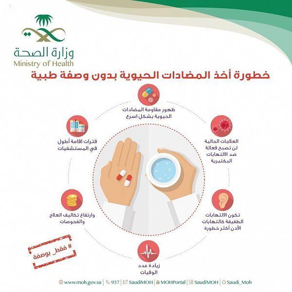 الصحة تبين خطورة أخذ المضادات الحيوية بدون وصفة طبية صحيفة وطني الحبيب الإلكترونية Health Healthy Life Map