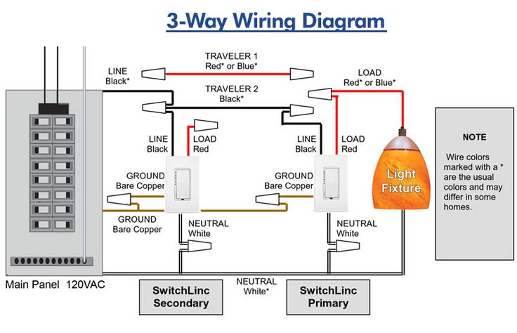 3 wire single switch diagram 3 way dimmer switch for single pole wiring diagram ... #12