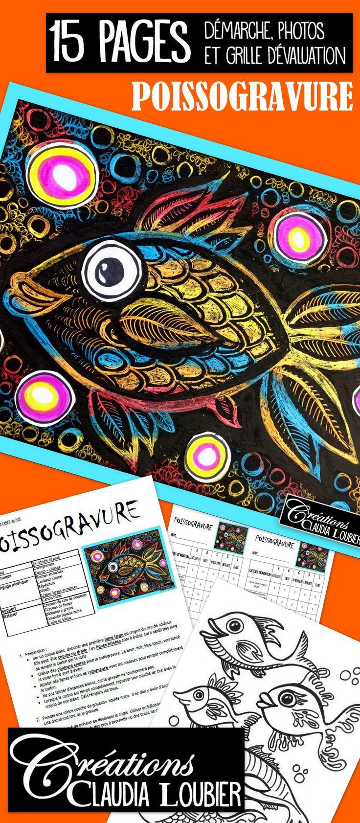 Voici un projet d'arts plastiques de cartogravure pour tous.  Ce projet, étape par étape, laisse libre cours à leur originalité, tout en les amenant à persévérer dans leur travail. Vous aurez besoin de crayons de cire de couleurs, de gouache liquide noire, de bâtonnets à graver, de cartons blancs et de feutre de couleur. Une feuille de dessin de poissons et une grille d'évaluation sont incluses.