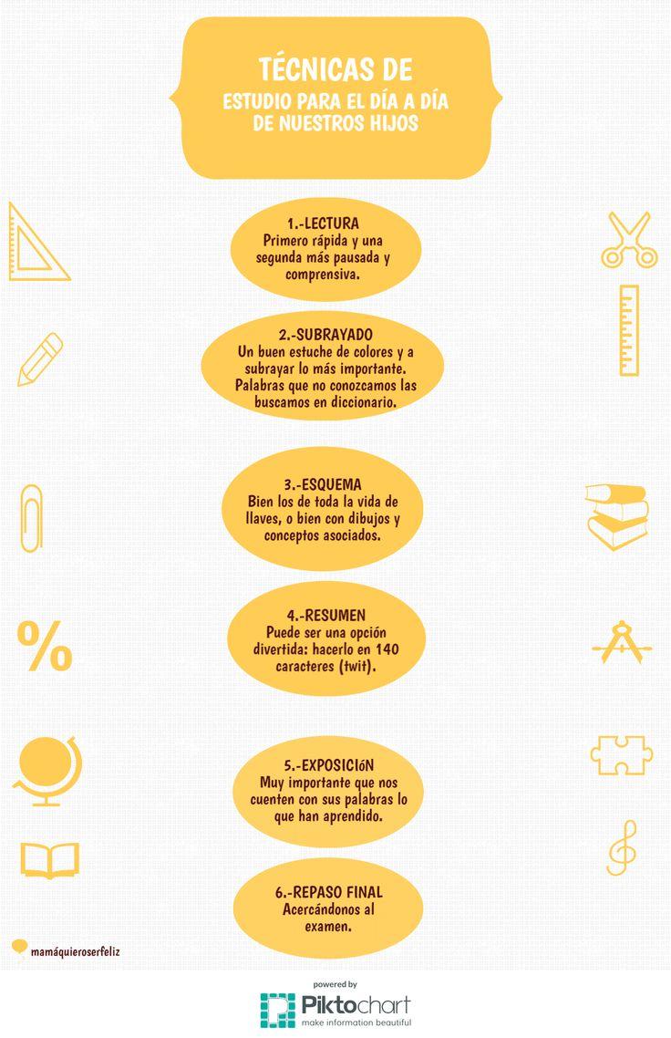 Infografía: Técnicas de estudio para el día a día
