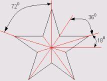 Картинки по запросу пятиконечная звезда шаблон