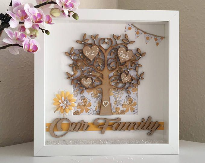 £16 Family Tree Picture Frame Family / Grandparent Gift - pet paws available also. https://www.etsy.com/uk/listing/510279712/personalised-gift-family-tree-frame?ref=shop_home_active_17