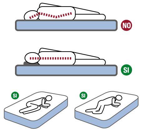 Tenemos posiciones para dormir, que son muy importantes para no lastimarnos la espalda