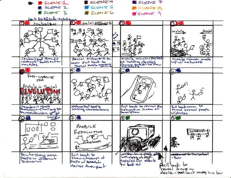Infographic Storyboard  Google Zoeken  Research Les Storyboard