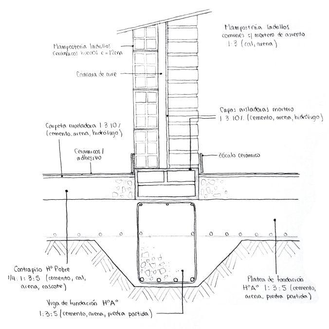 Platea de fundación - Muro doble: ladrillo hueco interior, ladrillo común exterior