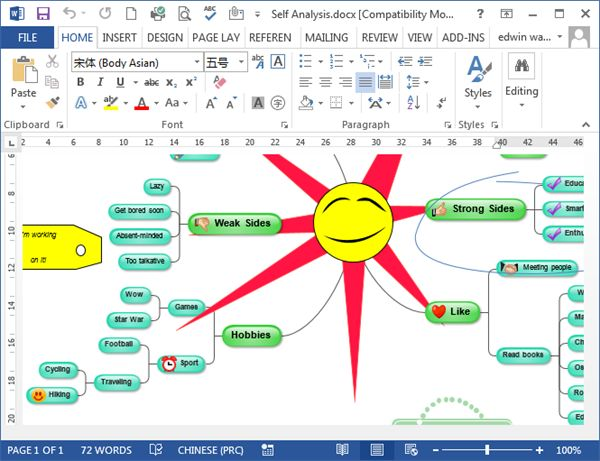 7 best creative mind map images on pinterest mind maps creative to create mind maps in ms word programs designed specifically for the purpose of creating mind map are particularly well suited to the task ccuart Gallery
