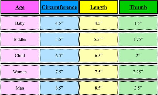 AVERAGE hand size chart for crochet -- I require men's ...