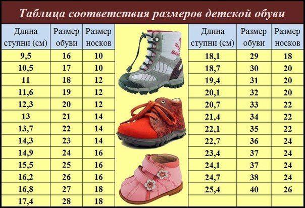 Правильно определяем размер обуви! / Дети - это счастье!