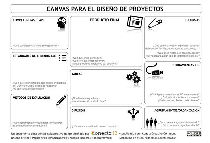 CANVAS_Proyectos_C13_alta_resolucion.png (5700×3900)