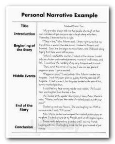 Essay Writing Format For High School Students Compare And Contrast Essay Thesis Examples For Middle School Middle And High  School Writing Courses Writing Essays The Comparecontrast Essay Essay On Photosynthesis also Example Of Essay With Thesis Statement Best  Outline For Research Paper Ideas On Pinterest  Paper  Synthesis Essay Tips