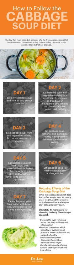 Skinny Diva Diet: Cabbage Soup Diet for Weight Loss and Detox [Infographic]
