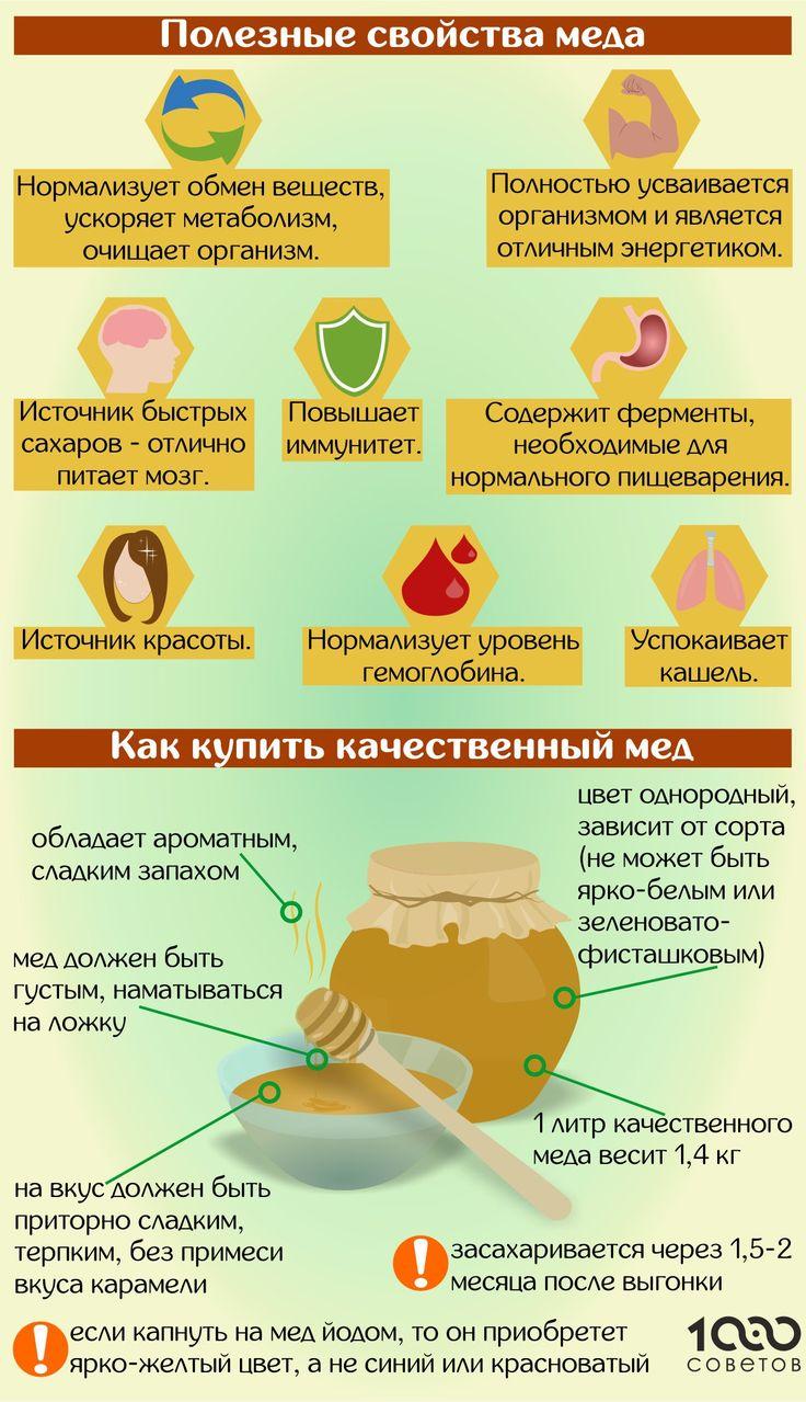 Свойство меда при похудении