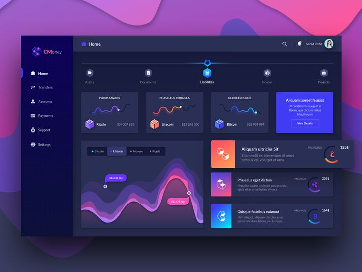 Chaincy - Dashboard