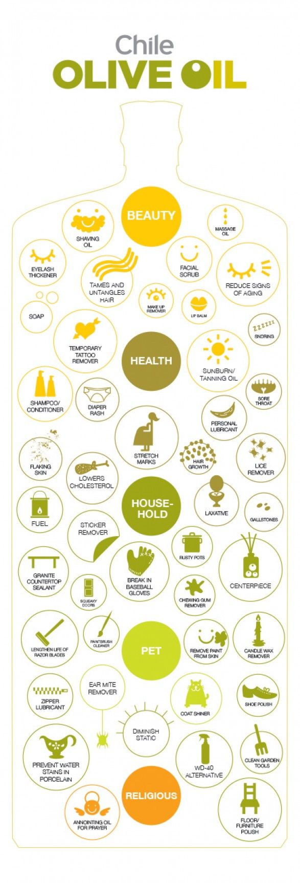 TheusesofOliveOil 5069fcac346d0 w587 The Many Uses for Olive Oil