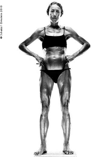 human body athletes chrissie wellington triple iron
