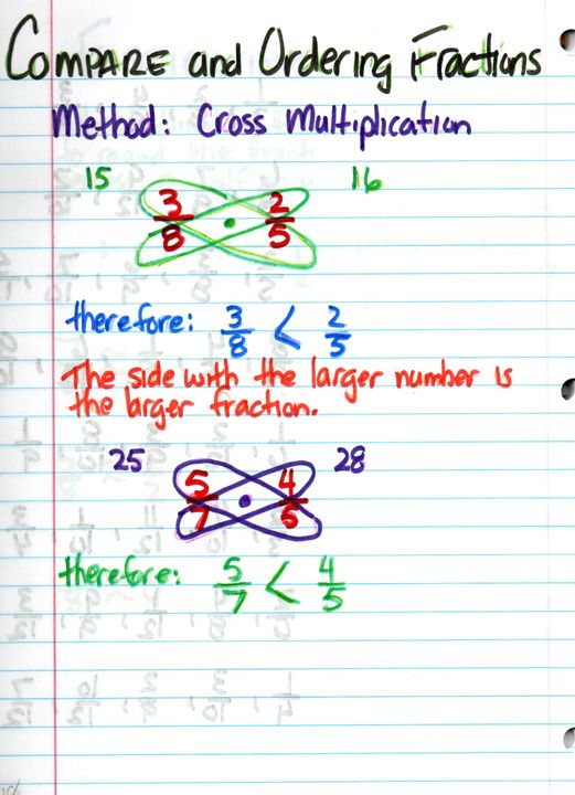 Comparing fractions notebook