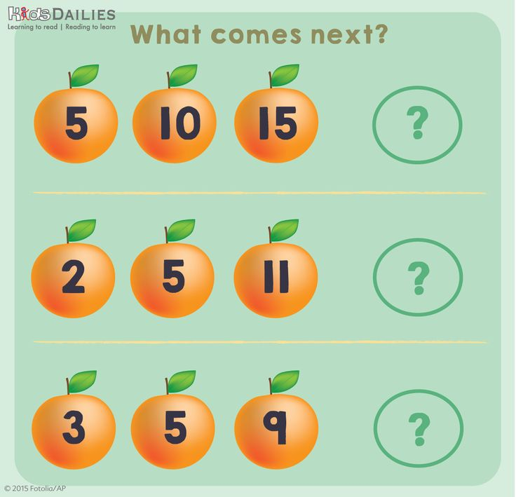 Classroom Math Games for Memorable Fun – Proud to be Primary