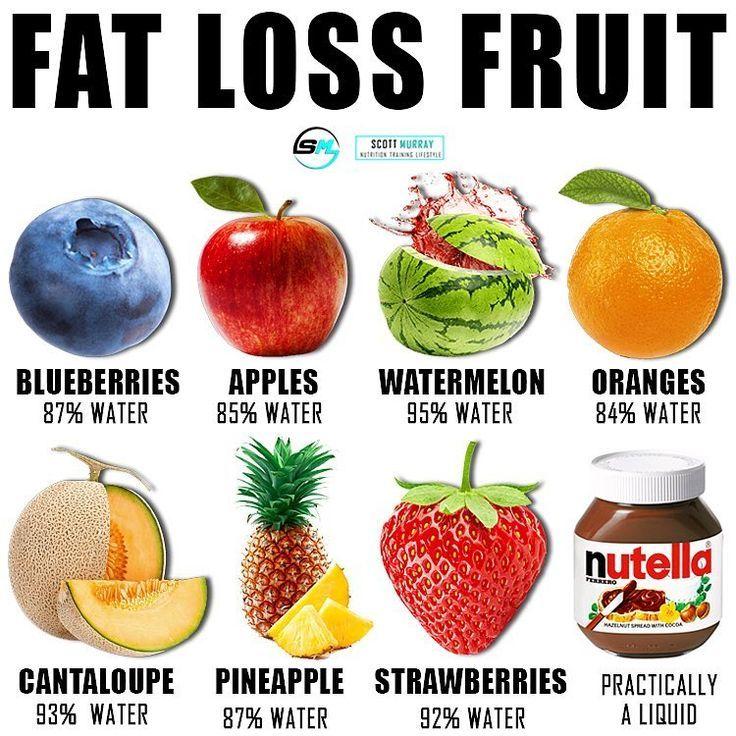 13 Früchte zum Abnehmen