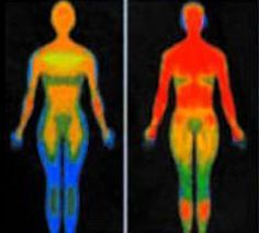 Russian scientist photographs the soul leaving the body at death: The timing of astral disembodiment in which the spirit leaves the body has been captured by Russian scientist Konstantin Korotkov, who photographed a person at the moment of his death with a bioelectrographic camera. The image taken using the gas discharge visualization method, an advanced technique of Kirlian photography shows in blue the life force of the person leaving the body gradually.