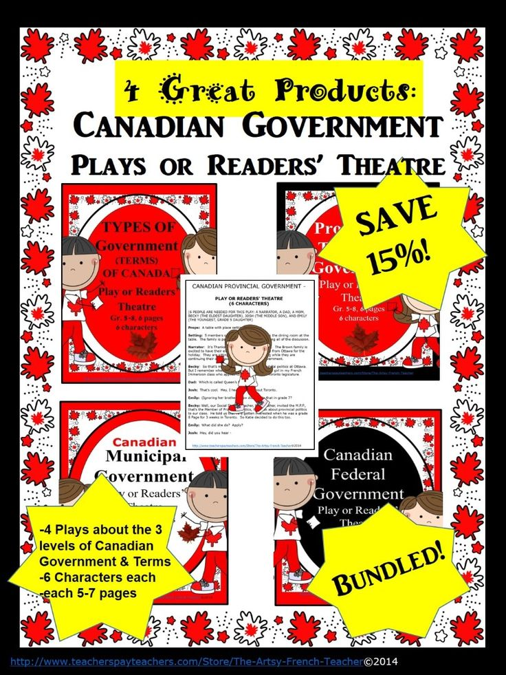 This Bundle of 4 Government of Canada Plays or Readers' Theatre covers the 3 tiers of Canadian Government: 1. Federal Government, 2. Provincial & Territorial Government, 3.Municipal Government, 4. Canadian Terms of Government to be used in groups of 5-6 students to introduce or summarize in 5-7 pages each, the notions of Canadian Governance to grades 5-8 or to introduce the New Gr. 5 Ontario S.S. Inquiry-based curriculum to address the B1 and B3 strands. TPT $