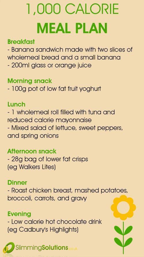 Best 25+ One week diet plan ideas on Pinterest 7 day meal plan - diet chart