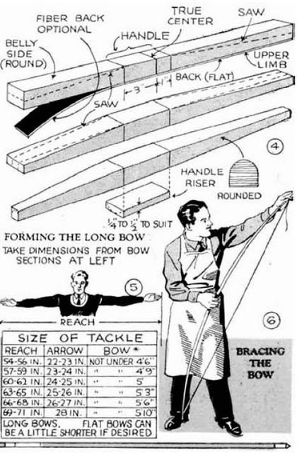 Long bow-making instructions!