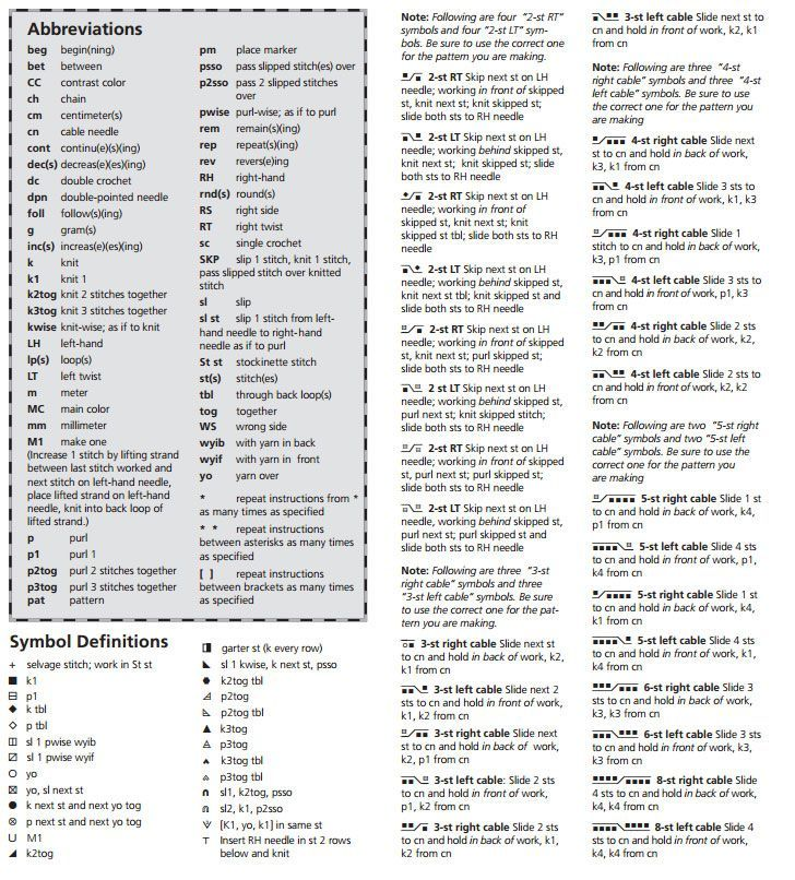 Knitting Chart Symbols Uk : Russian to english knitting chart translation