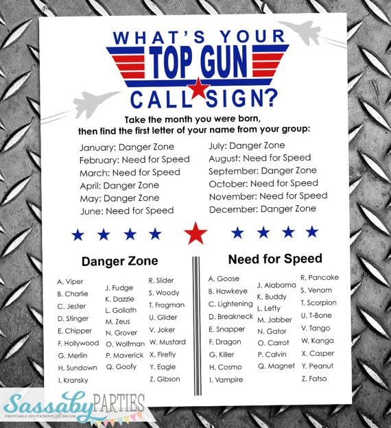 Top Gun Pilot Call Sign Poster  INSTANT DOWNLOAD by Sassaby Parties
