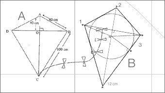Comment construire un cerf-volant